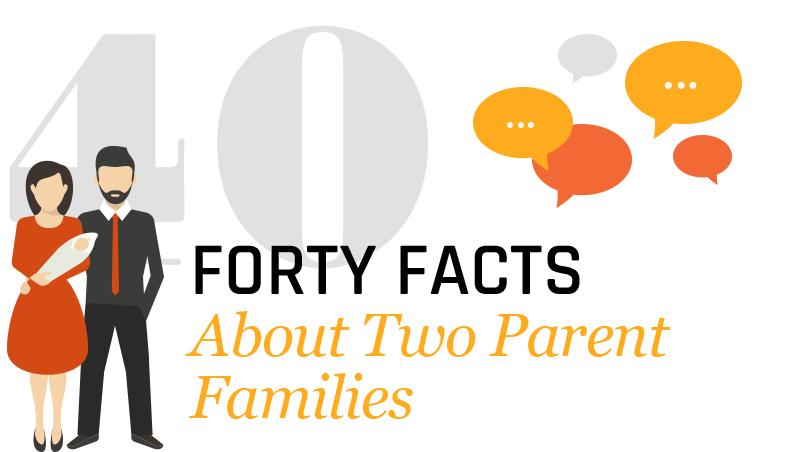 40 Facts About Two Parent Families